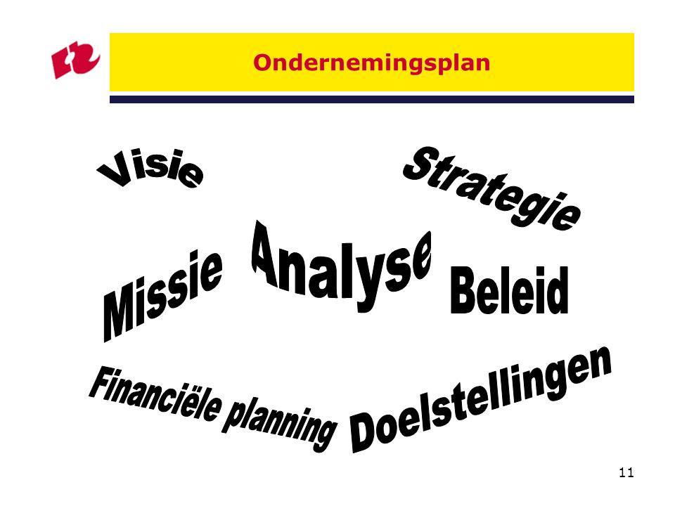 Strategie Visie Analyse Missie Beleid Doelstellingen Ondernemingsplan