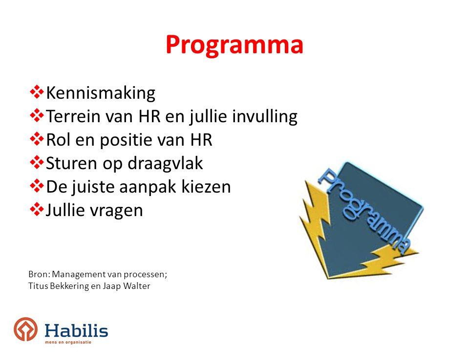 Programma Kennismaking Terrein van HR en jullie invulling
