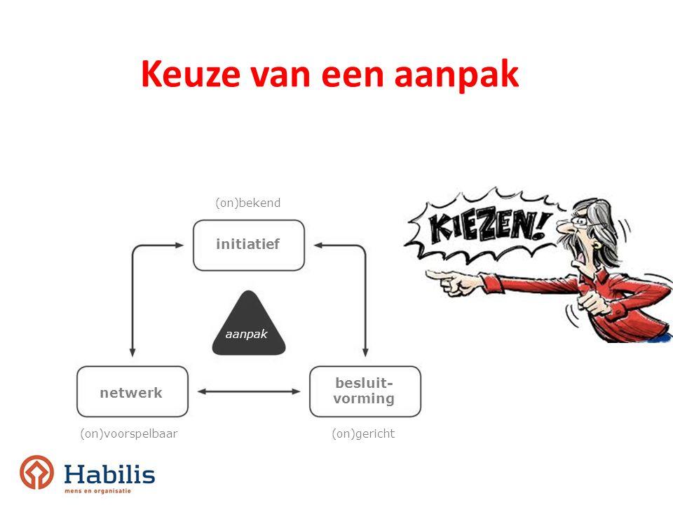 Keuze van een aanpak initiatief besluit-vorming netwerk aanpak