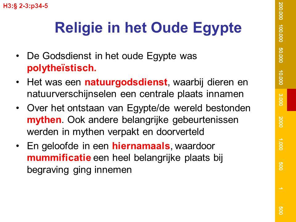 Religie in het Oude Egypte
