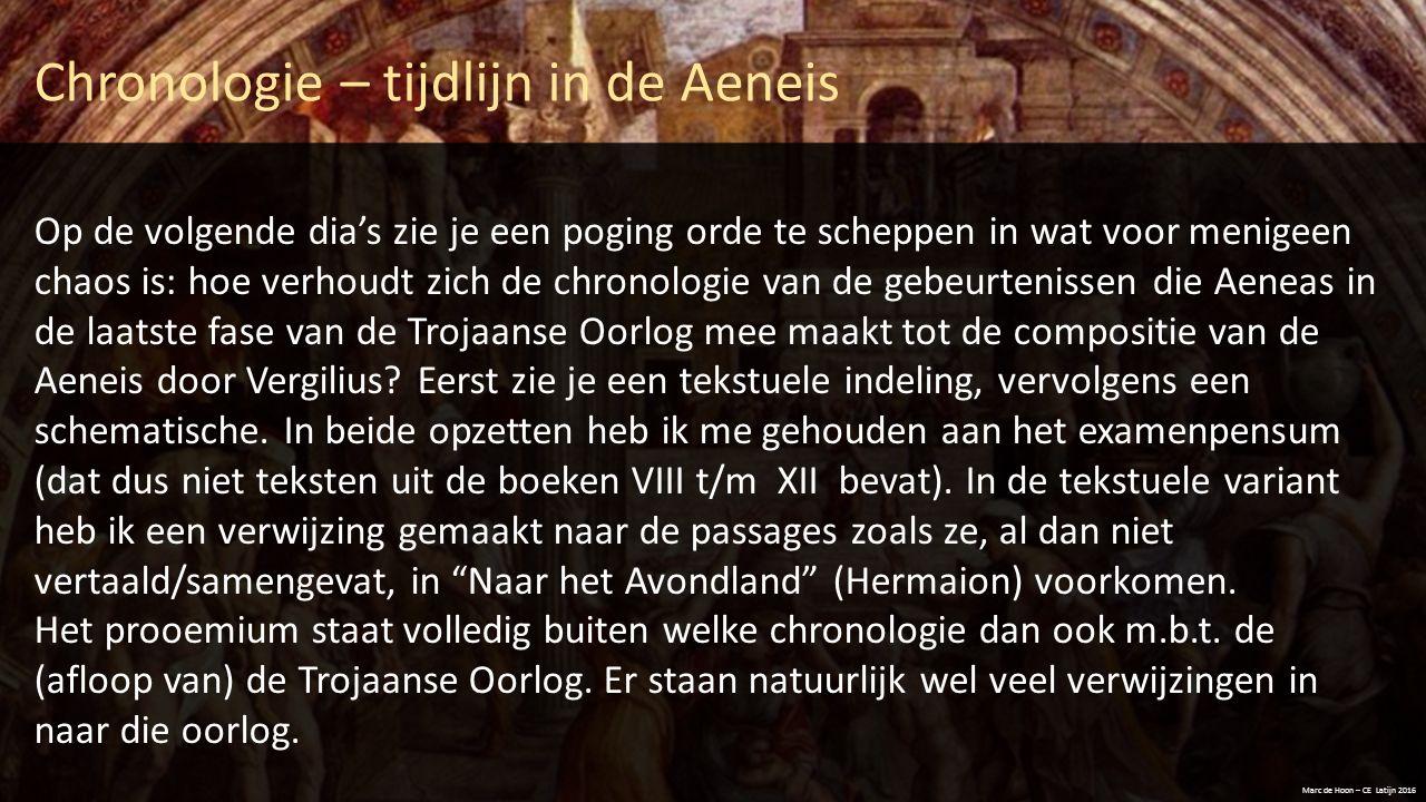 Chronologie – tijdlijn in de Aeneis