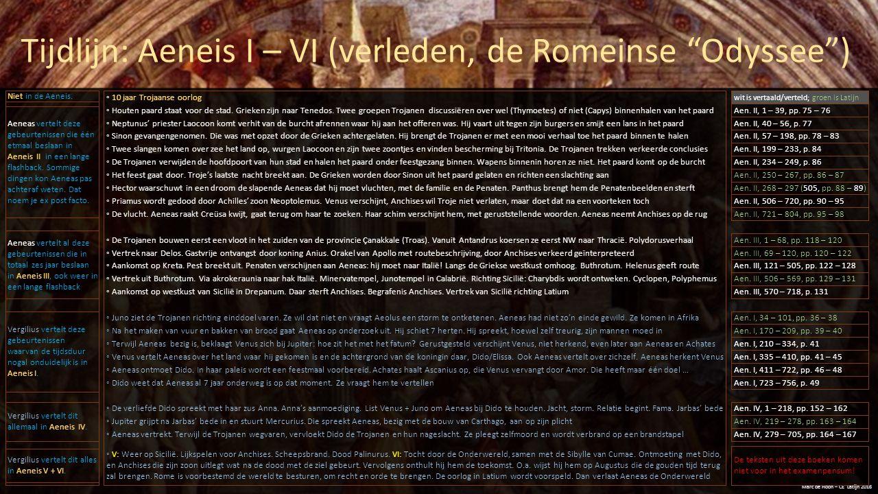 Tijdlijn: Aeneis I – VI (verleden, de Romeinse Odyssee )