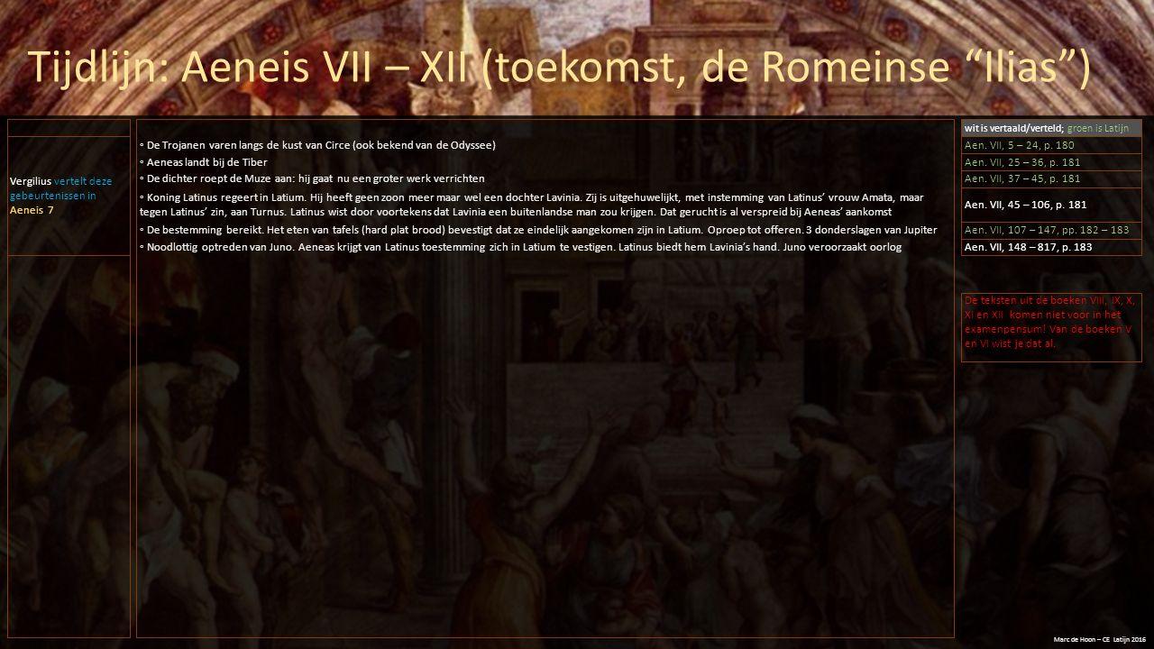 Tijdlijn: Aeneis VII – XII (toekomst, de Romeinse Ilias )