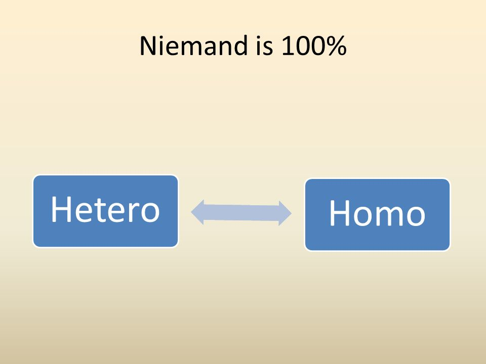 Niemand is 100% Hetero Homo