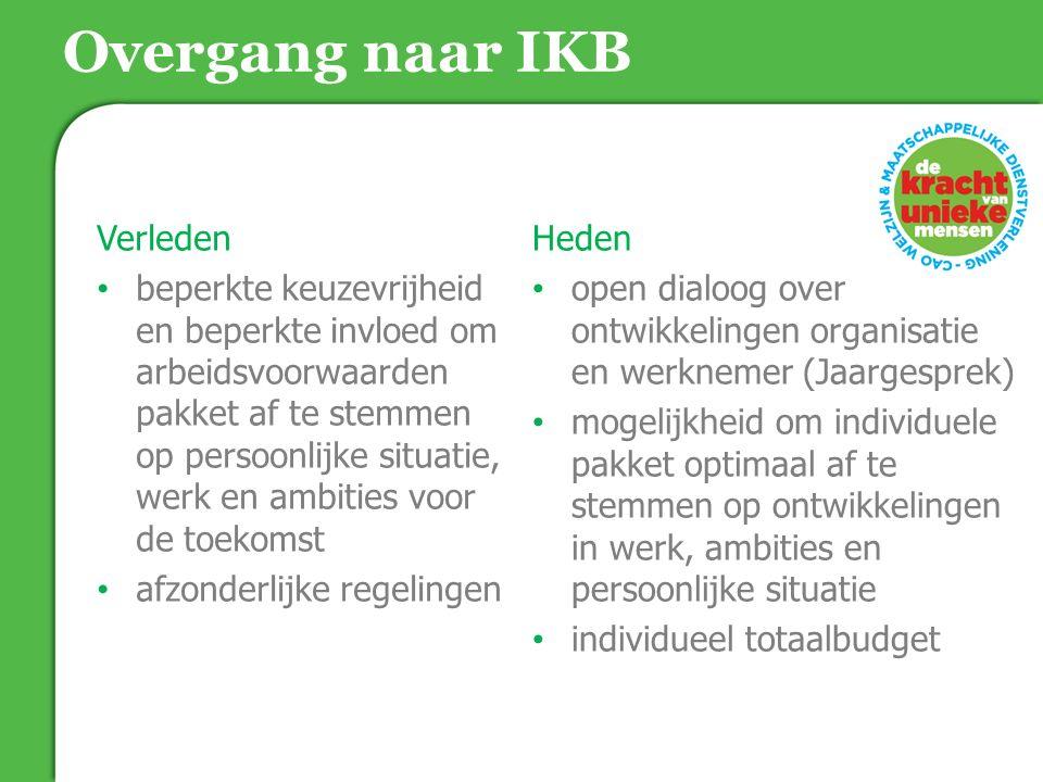 Overgang naar IKB Verleden