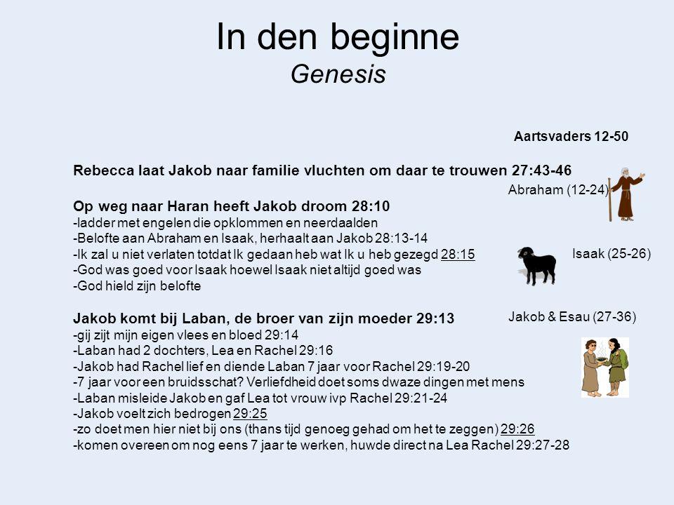 In den beginne Genesis Aartsvaders 12-50. Rebecca laat Jakob naar familie vluchten om daar te trouwen 27:43-46.