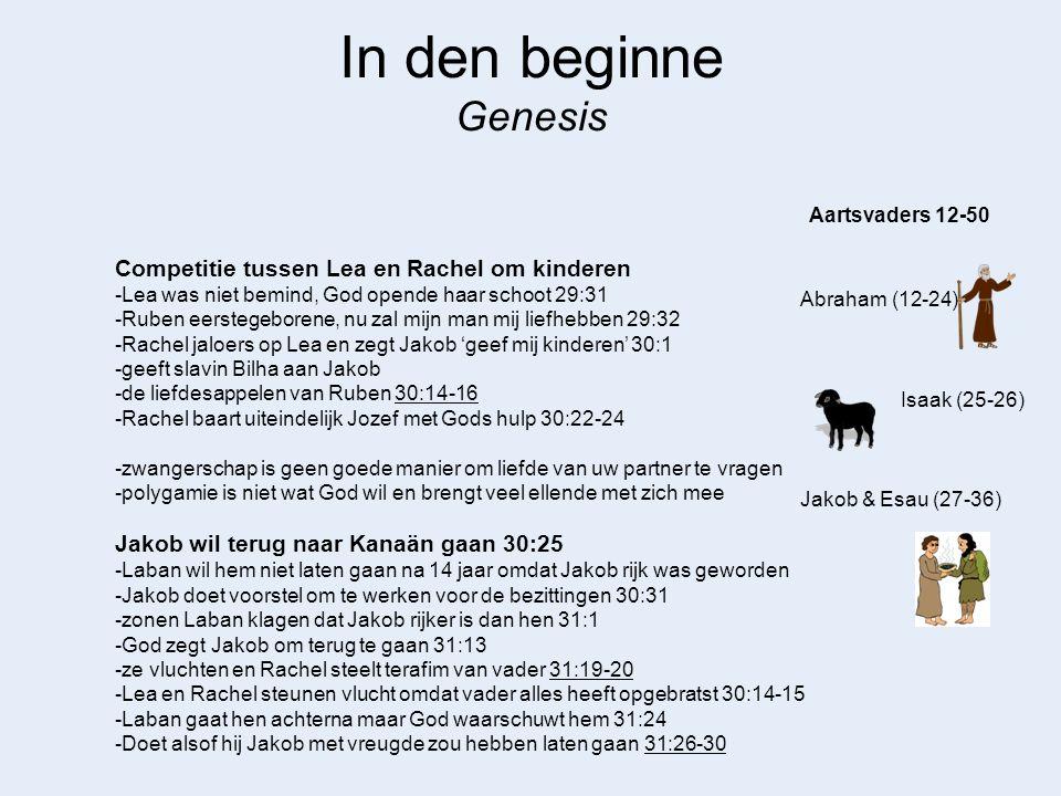 In den beginne Genesis Competitie tussen Lea en Rachel om kinderen