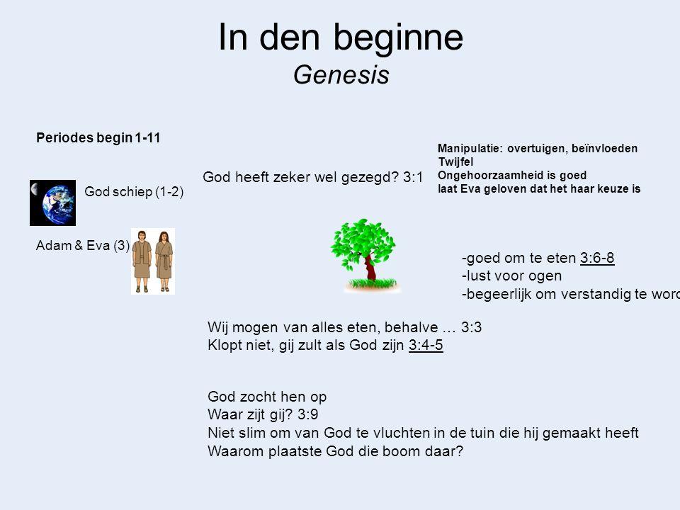In den beginne Genesis God heeft zeker wel gezegd 3:1