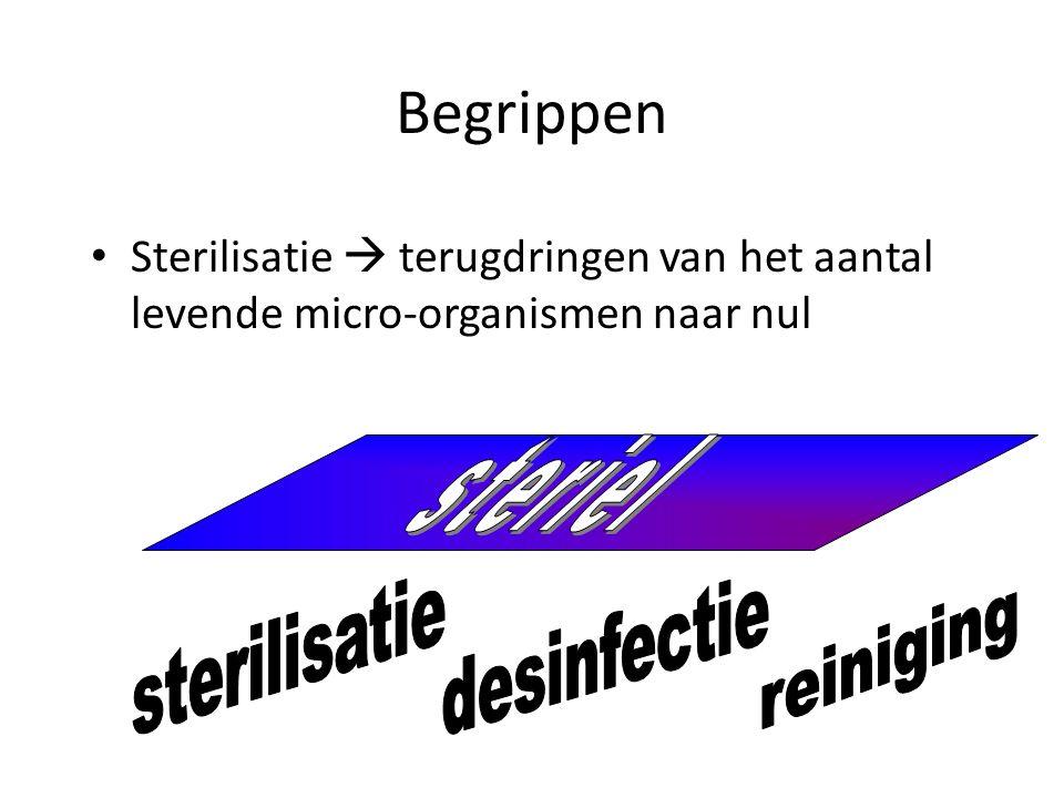Begrippen steriel sterilisatie desinfectie reiniging
