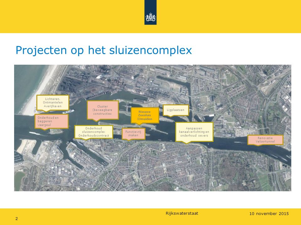 Projecten op het sluizencomplex