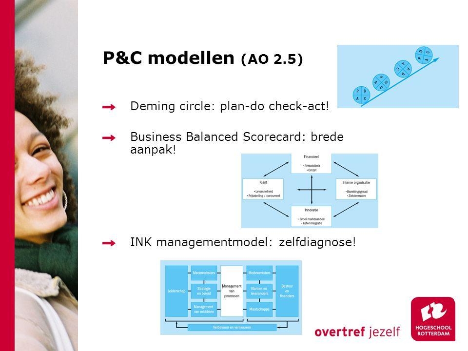 P&C modellen (AO 2.5) Deming circle: plan-do check-act!