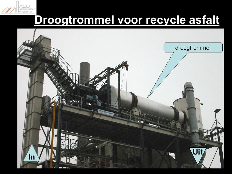 Droogtrommel voor recycle asfalt