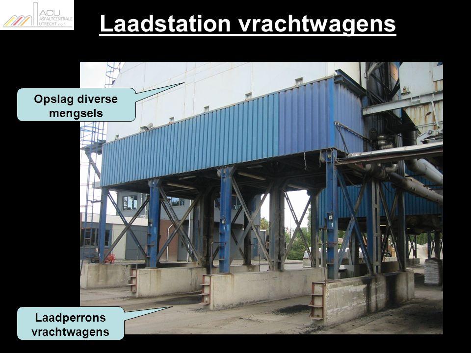 Opslag diverse mengsels Laadperrons vrachtwagens