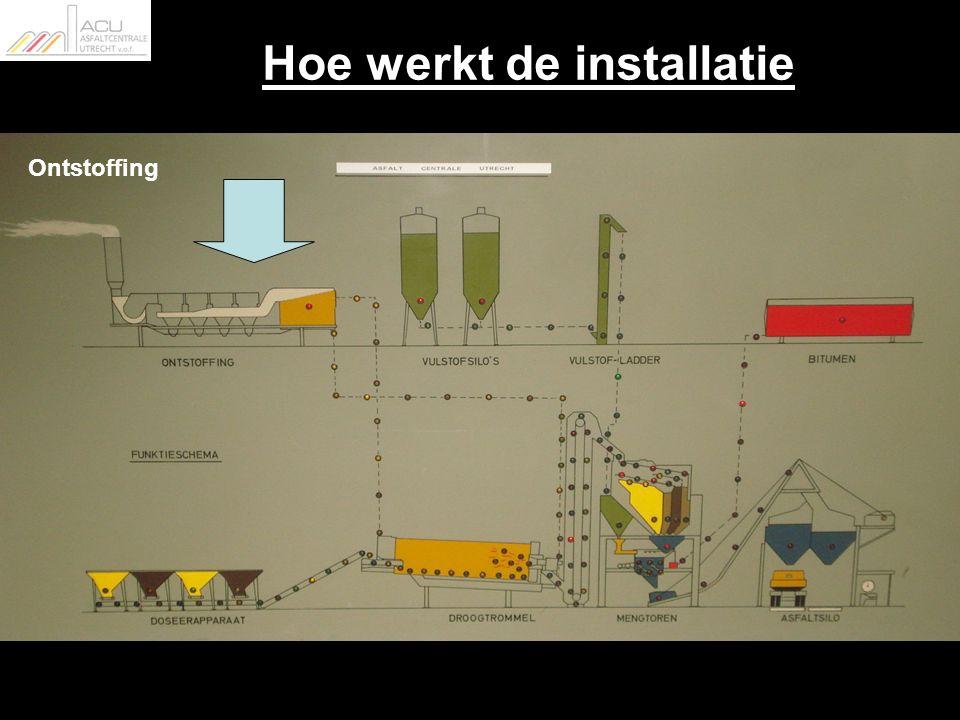 Hoe werkt de installatie