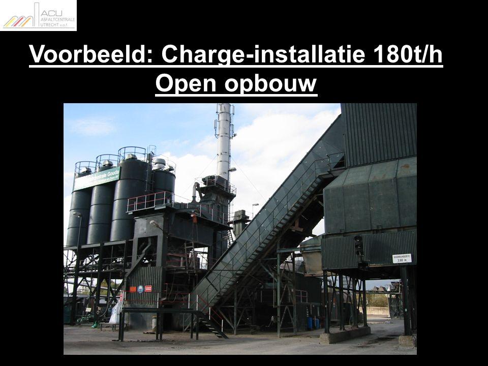 Voorbeeld: Charge-installatie 180t/h Open opbouw
