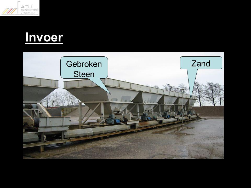Invoer Gebroken Steen Zand