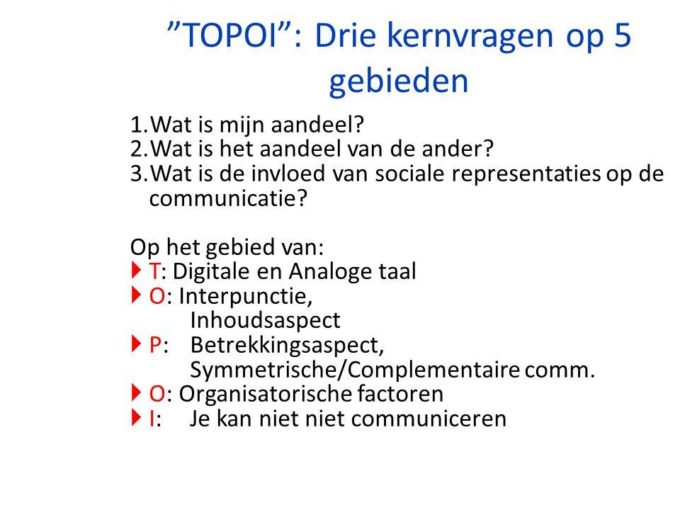 TOPOI : Drie kernvragen op 5 gebieden
