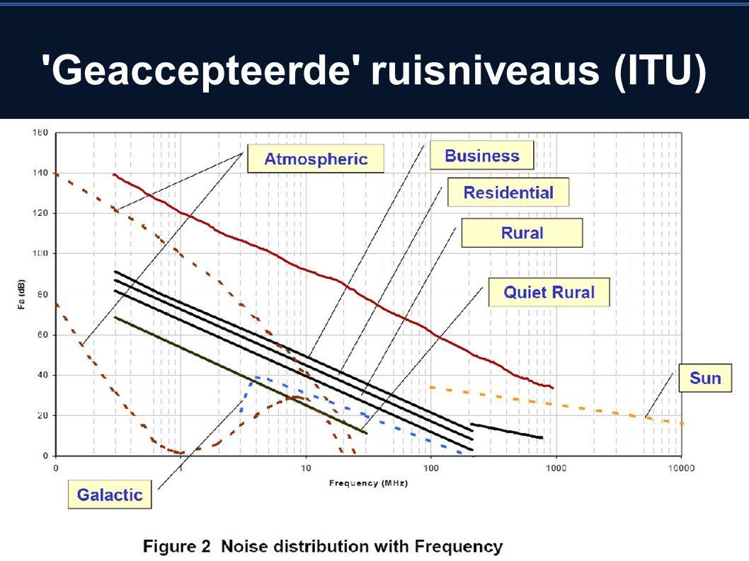 Geaccepteerde ruisniveaus (ITU)