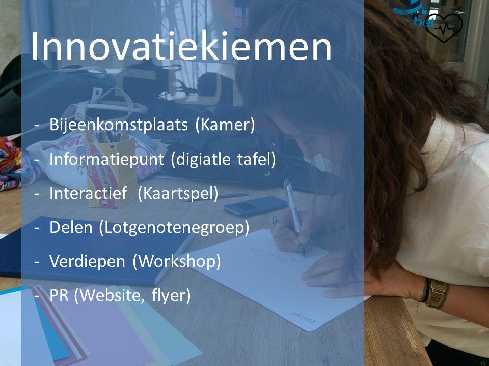 Innovatiekiemen Bijeenkomstplaats (Kamer)