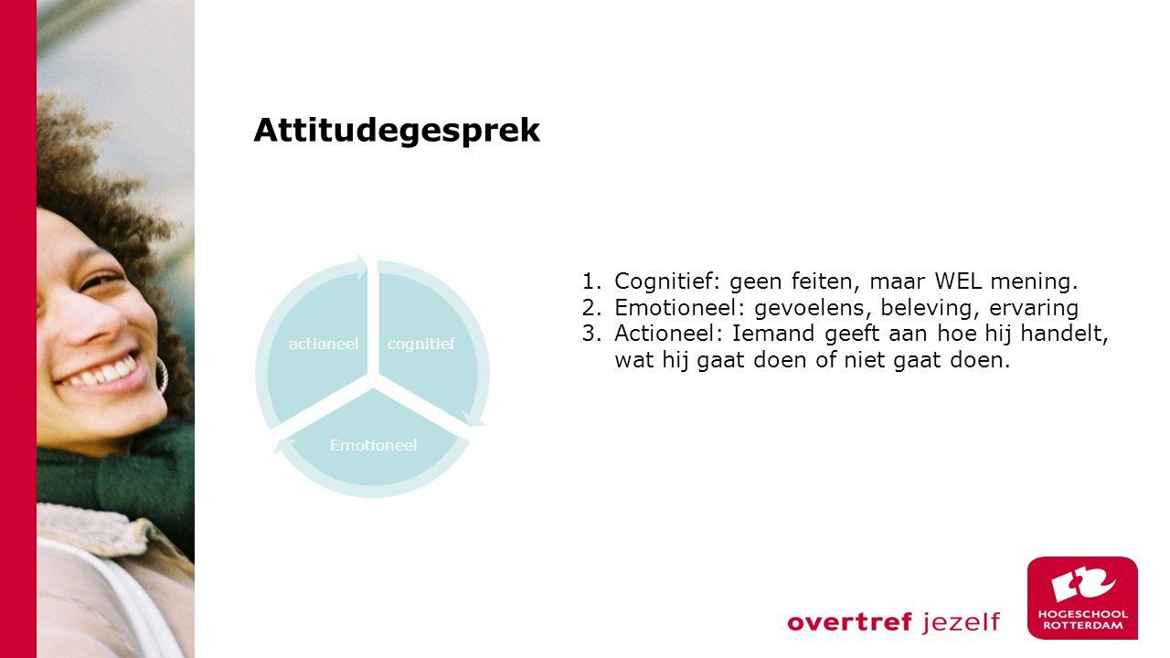 Attitudegesprek Cognitief: geen feiten, maar WEL mening.