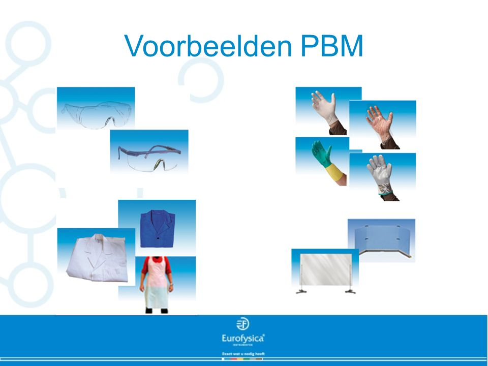 Voorbeelden PBM
