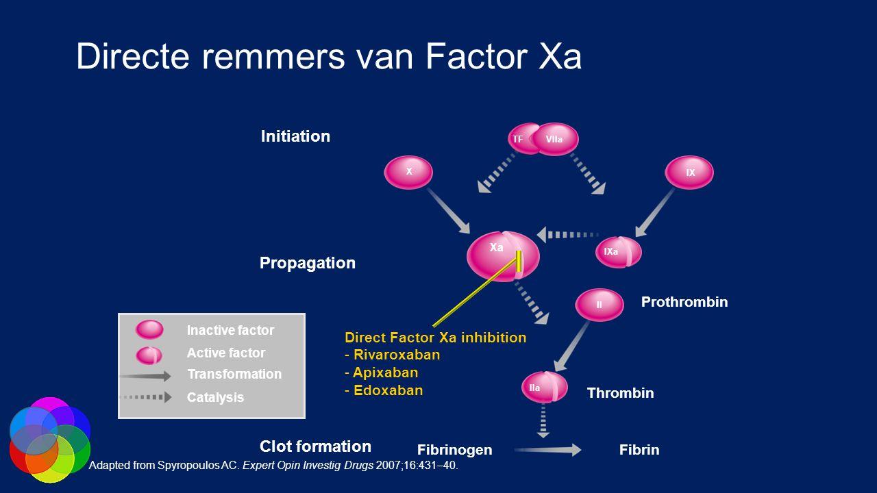 Directe remmers van Factor Xa