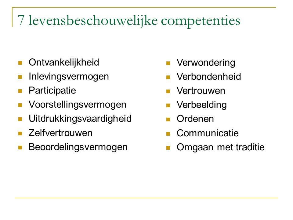 7 levensbeschouwelijke competenties