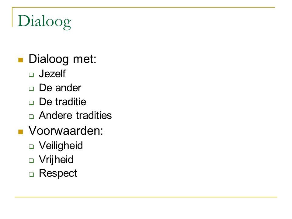 Dialoog Dialoog met: Voorwaarden: Jezelf De ander De traditie