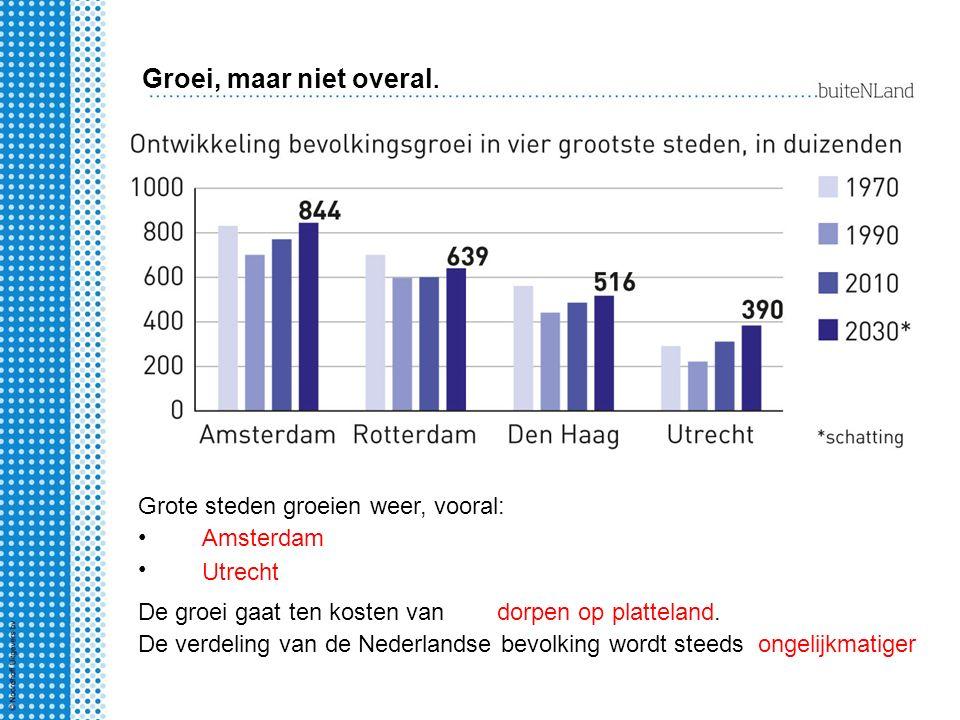 Groei, maar niet overal. Grote steden groeien weer, vooral: Amsterdam