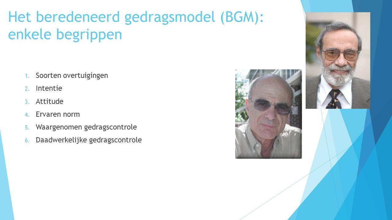 Het beredeneerd gedragsmodel (BGM): enkele begrippen