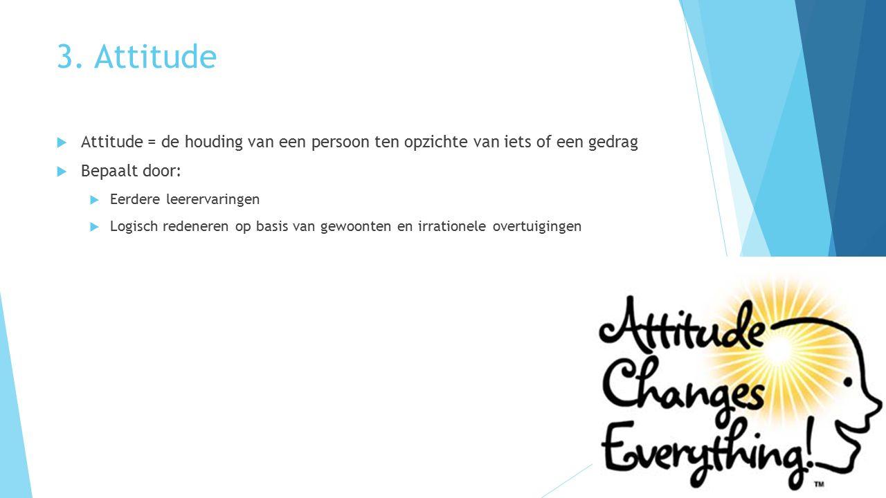 3. Attitude Attitude = de houding van een persoon ten opzichte van iets of een gedrag. Bepaalt door: