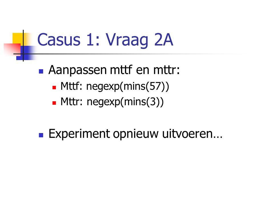Casus 1: Vraag 2A Aanpassen mttf en mttr: