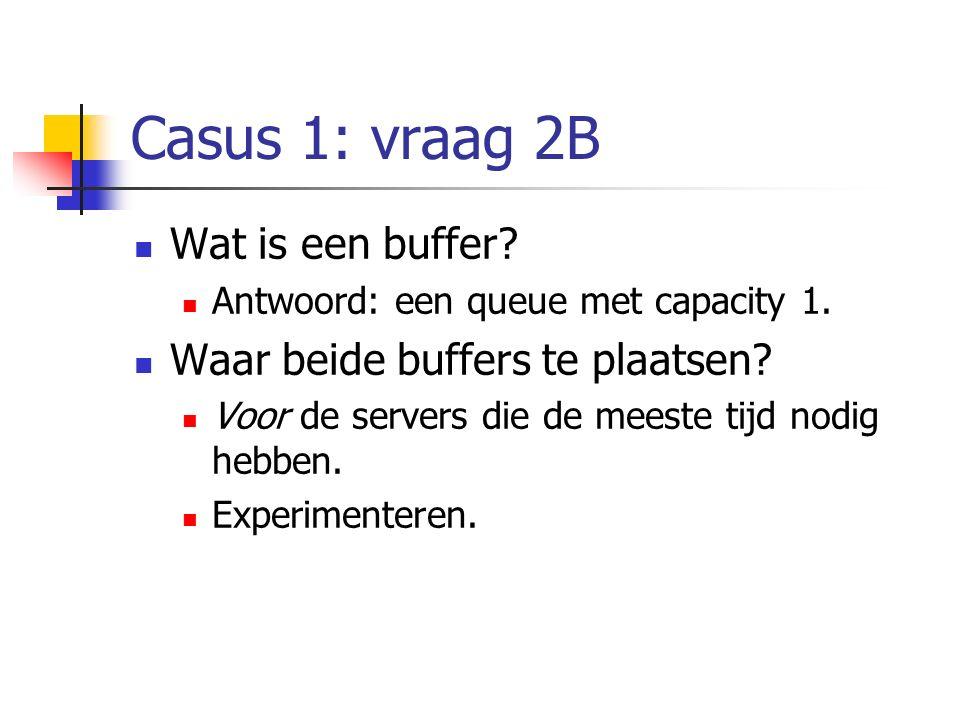 Casus 1: vraag 2B Wat is een buffer Waar beide buffers te plaatsen