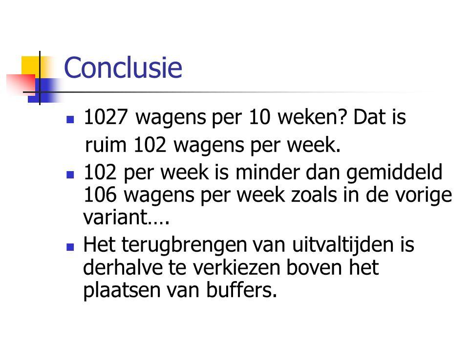 Conclusie 1027 wagens per 10 weken Dat is ruim 102 wagens per week.