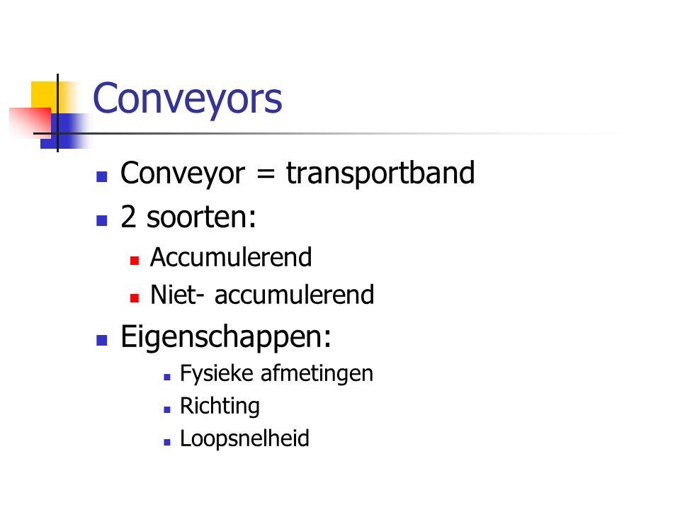Conveyors Conveyor = transportband 2 soorten: Eigenschappen: