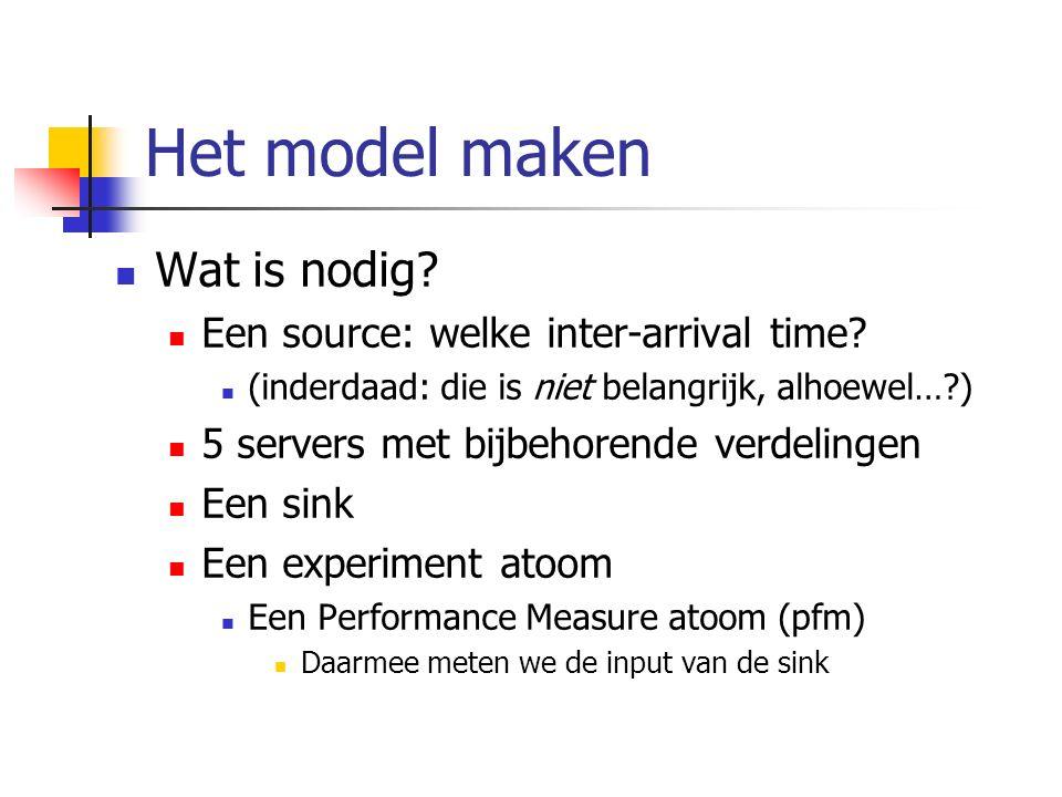 Het model maken Wat is nodig Een source: welke inter-arrival time