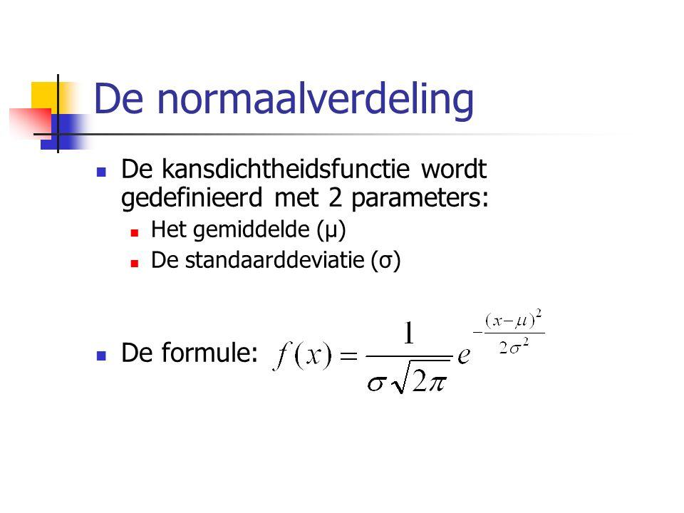 De normaalverdeling De kansdichtheidsfunctie wordt gedefinieerd met 2 parameters: Het gemiddelde (μ)
