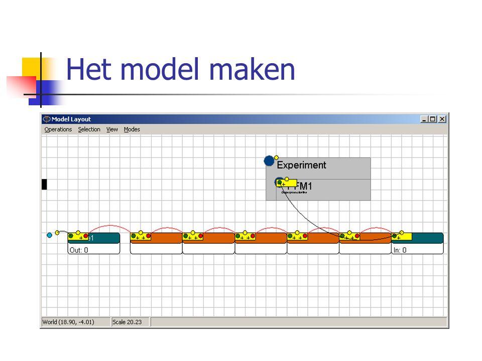 Het model maken