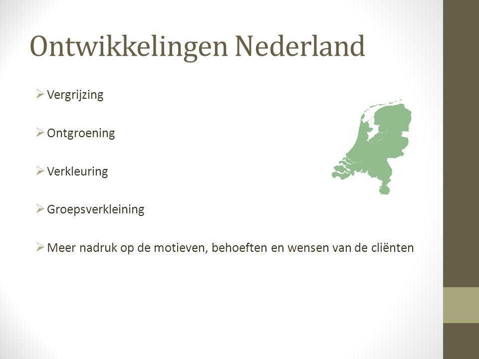 Ontwikkelingen Nederland
