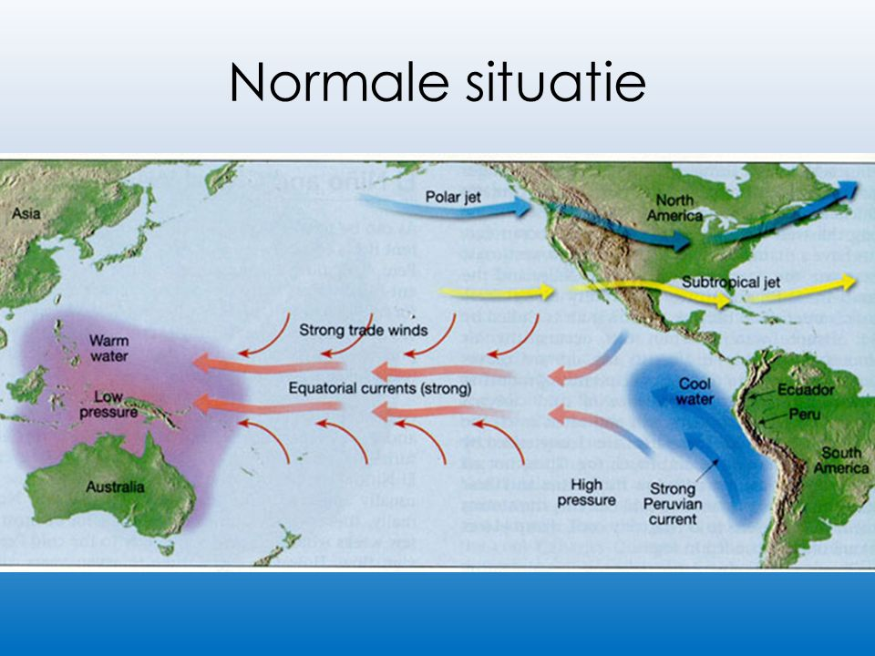 Normale situatie Lage druk boven Azië Hoge druk boven Zuid-Amerika
