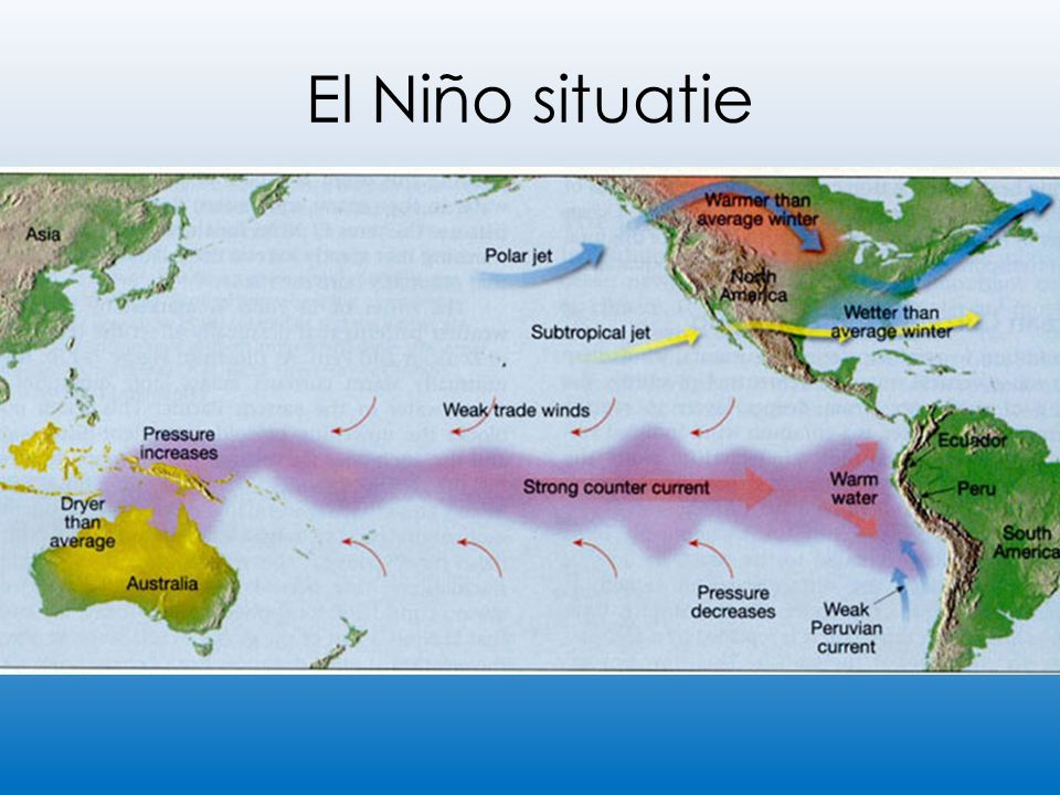 El Niño situatie Hoge druk boven Azië Lage druk boven Zuid-Amerika