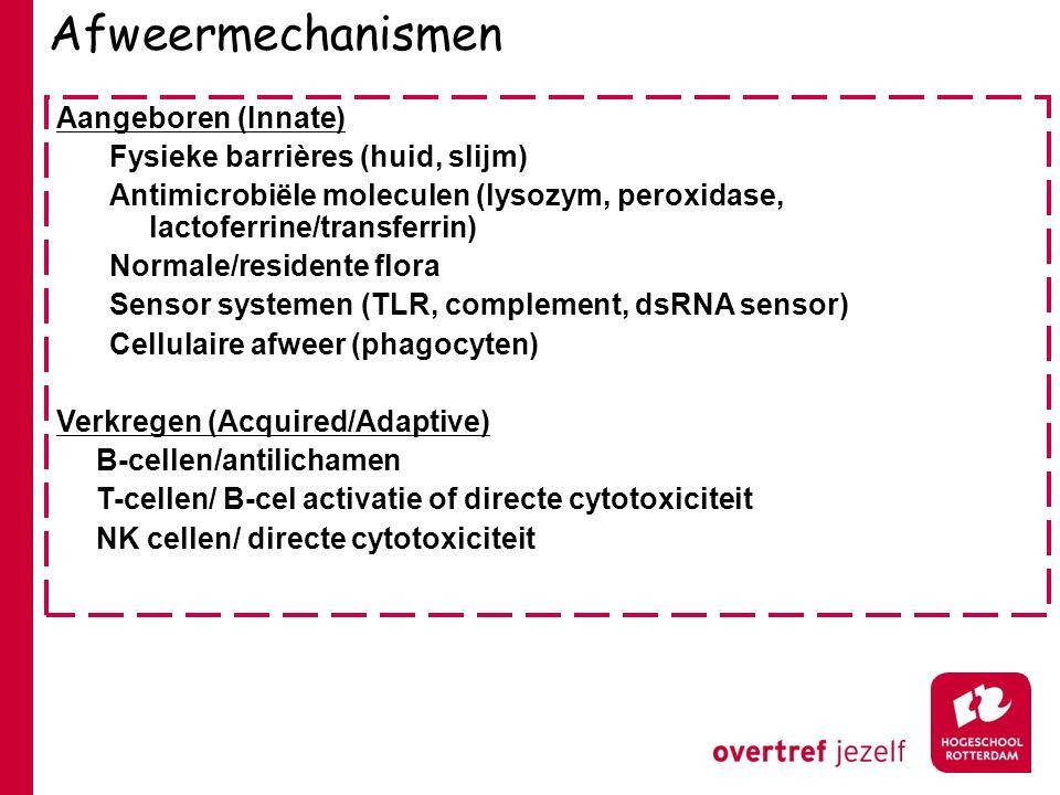 Afweermechanismen Aangeboren (Innate) Fysieke barrières (huid, slijm)