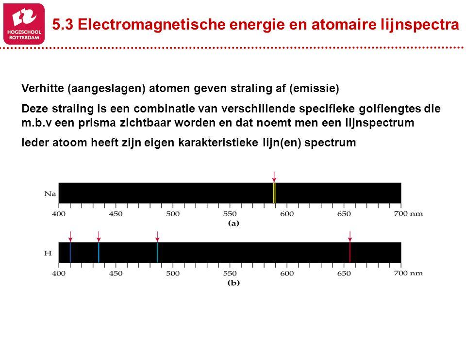5.3 Electromagnetische energie en atomaire lijnspectra