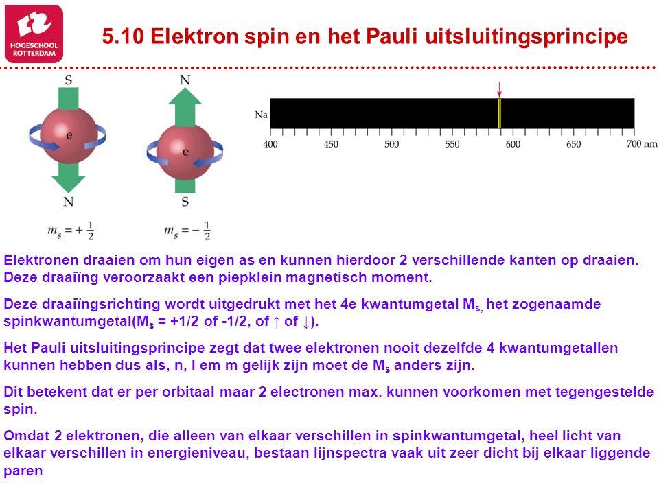 5.10 Elektron spin en het Pauli uitsluitingsprincipe
