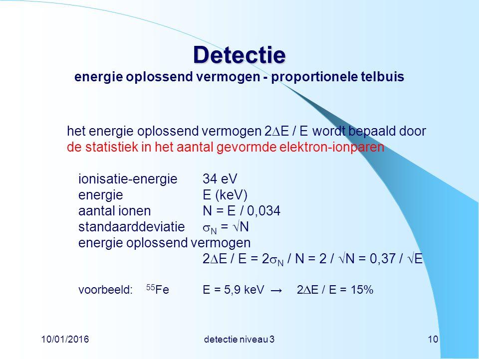 Detectie energie oplossend vermogen - proportionele telbuis
