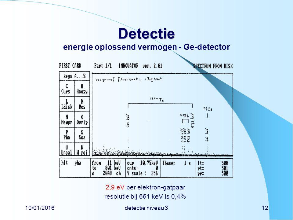 Detectie energie oplossend vermogen - Ge-detector