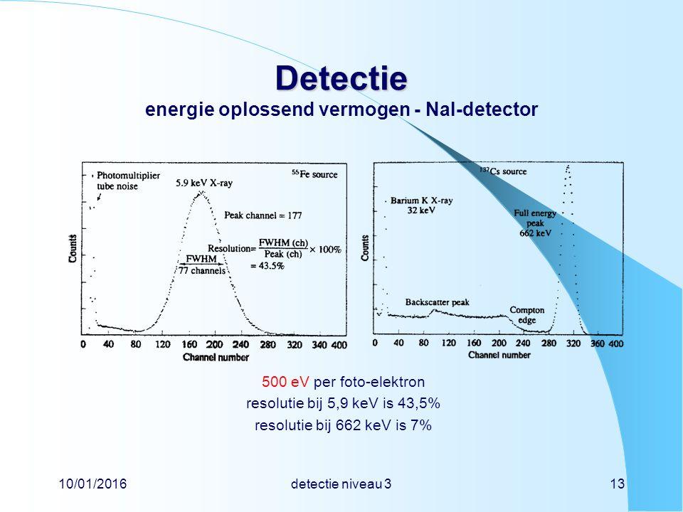 Detectie energie oplossend vermogen - NaI-detector