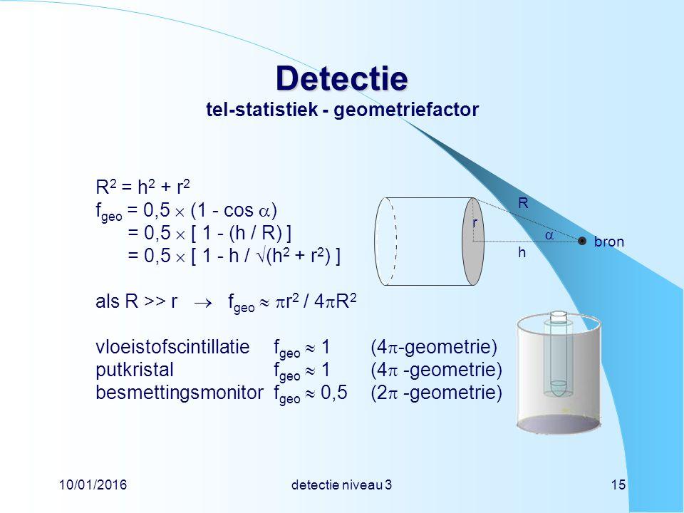 Detectie tel-statistiek - geometriefactor