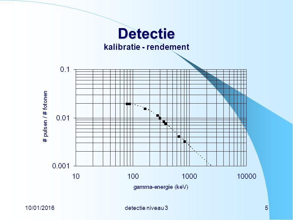 Detectie kalibratie - rendement