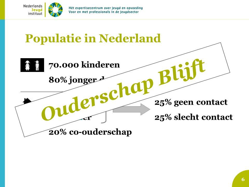 Populatie in Nederland